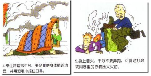 防火逃生简笔画